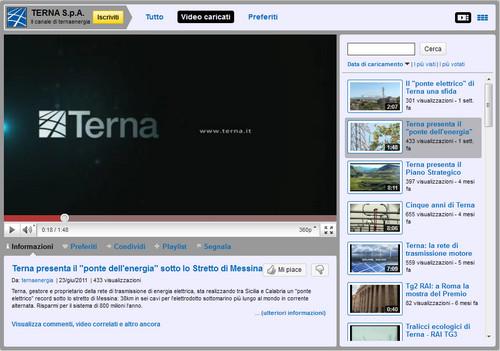 YouTube - Il Canale di ternaenergia